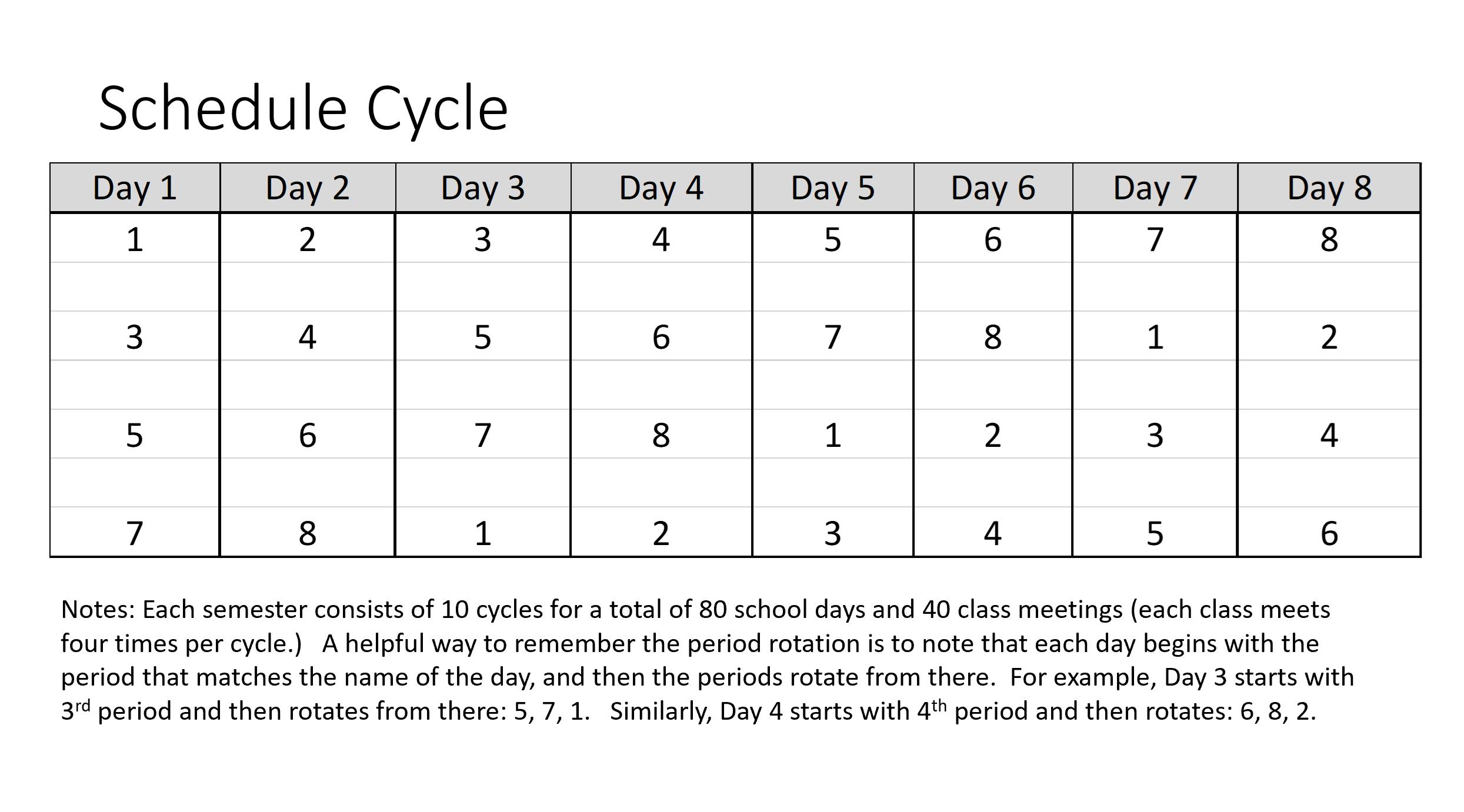 8 Day Schedule